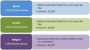 sports, society, religion